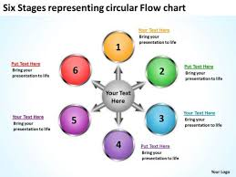 six stages representing circular flow chart spoke diagram    six stages representing circular flow chart spoke diagram powerpoint templates