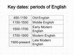 origins of the english language essay  homework for you