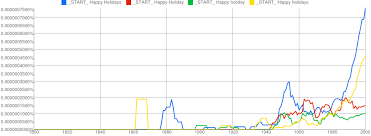 <b>Happy Holidays</b> or <b>Happy Holiday</b>? - English Language Learners ...