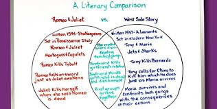 contrast and compare essays topics   drugerreportwebfccom compare and contrast essay topics   secondary education