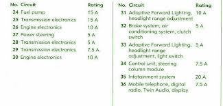 vauxhall astra van fuse box diagram vauxhall wiring diagrams online