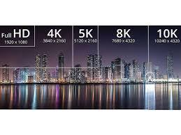 What is the difference between hd, <b>full hd</b>, <b>ultra</b> hd, 2K, 4k, 8k, 10K ...