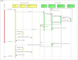 best images of sequence diagram website   uml sequence diagram    login sequence diagram