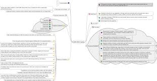 file mind mind mapping svg file mind mind mapping svg