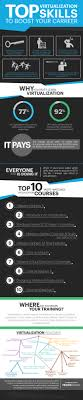 your career top skills helpessay664 web fc2 com top skills and attributes employers seek the balance