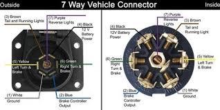 gm pin trailer wiring diagram the wiring 7 pin trailer plug wiring diagram for chevy diagrams