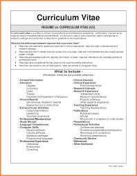 9 how to write a curriculum vitae for grad school bussines how to write a curriculum vitae for grad school 14623f51ba0fe638d9ae757ddb80db6e png