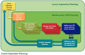 job aspiration tk job aspiration 23 04 2017