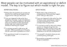 how to motivate yourself firmsconsulting aspirational and deficit models