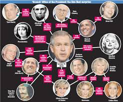 american presidential bloodlines the event chronicle obama bushheredity