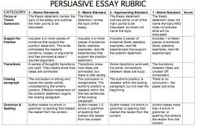 Argumentative essay rubric  th grade bibliography for research