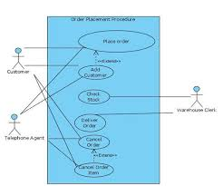 use case diagram for online shopping   programs and notes for mcause case diagram online shopping uml