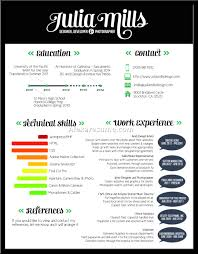 skill resume graphic design resumes sample graphic designer word format skill resume graphic designer resume sample graphic design resumes sample