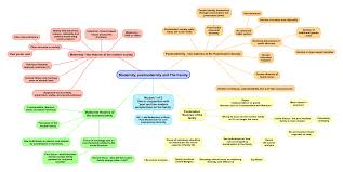 functionalist view on family essay topics   homework for you  functionalist view on family essay topics   image