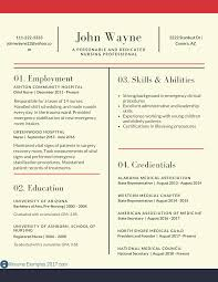 2017 resume sample resume sample project management resume samples project doc resume examples some resume elements in the