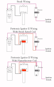 mallory ignition coil wiring diagram on mallory images free Coil Wiring Diagram mallory ignition coil wiring diagram on mallory ignition coil wiring diagram 11 mallory ignition module wiring diagram hei module wiring diagram coil wiring diagram chevy