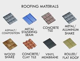 roof types material options size