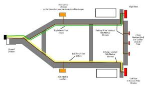 standard 4 pole trailer light wiring diagram automotive standard 4 pole trailer light wiring diagram automotive electronics trailers and lights