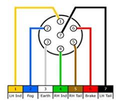wiring a 7 way round pin european trailer connector etrailer com Seven Pin Trailer Wiring click to enlarge seven pin trailer wiring diagram
