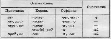 усскии язык