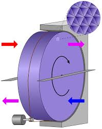 <b>Thermal wheel</b> - Wikipedia