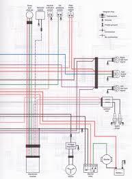 sportster wiring diagram wiring diagram schematics sportster wiring diagram nilza net