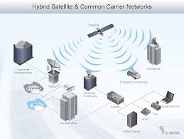 enterprise private network   quickly create high quality    hybrid enterprise private network diagram   computer and networks solution sample