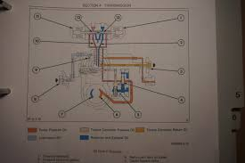 ford new holland 455d 555d 575d 655d 675d service repair manual electrical system full wiring diagrams transmission rear axle and brakes power take off steering and front axle hydraulic system controls and frame