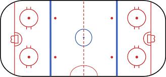 file icehockeylayout svg   territorioscuola enhanced wiki alfa    file icehockeylayout svg