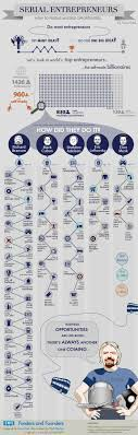 best ideas about career path resume job search the wild and crazy career paths of 5 self made billionaires infographic