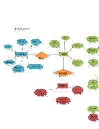 it billing and restaurant record keeping system    database management order       er diagram