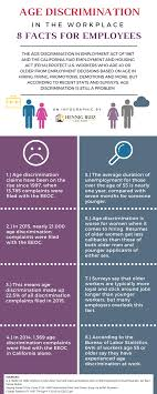 age discrimination in the workplace stats infographic our latest age discrimination infographic