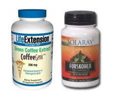 Users of Forskolin Extract get the slim visual appearance quite easily