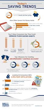saving habits and statistics navy federal credit union infographic saving habits and statistics navy federal credit union