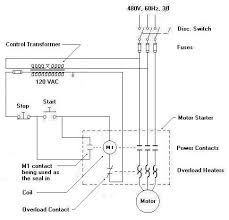 motor control for 3 phase induction motors 3 Phase Motor Circuit Diagram example screen showing reversing motor control schematic 3 phase motor control circuit diagram