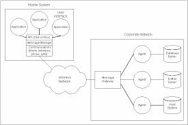 Software Development for Mobile Computing Who am I?