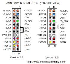 power supply wiring diagram atx power supply pinout and connectors atx power supply pinout 24 and 20 pin usb power supply wiring diagram wiring diagram