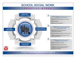 national school social work practice model school social work national school social work practice model school social work association of america