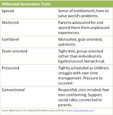 becoming a great boss the secret of managing millennials