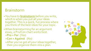 argument essay writing school uniforms overview the steps to brainstorm you have to brainstorm before you write which is when you put all your