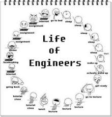 engineer quotes on Pinterest
