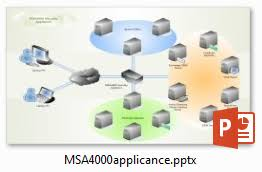 network diagrams in powerpointuniversity ldap  ms applicance network diagram