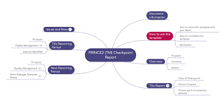 prince2 checkpoint report template image of prince2 mindmap checkpoint report template
