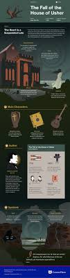 images about literature infographics the the fall of the house of usher infographic course hero