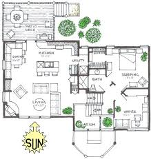 RUSTIC  Supreme Green Home  Split Level House PlanPlan SE Rustic Main Level House Plan