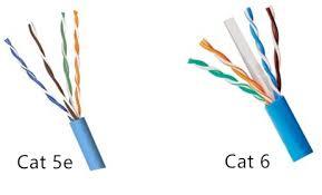 cat6 t568a wiring car wiring diagram download tinyuniverse co Cat 5e Vs Cat 6 Wiring Diagram cat 5e or cat 6 which do you choose? fiber optical networking cat6 t568a wiring wiring standards of cat 5e & cat 6 cat 5 cat 6 wiring diagram