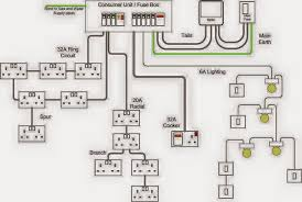 wiring diagram for a house   house wiring diagram of a typical circuitelectrical engineering world typical house wiring diagram