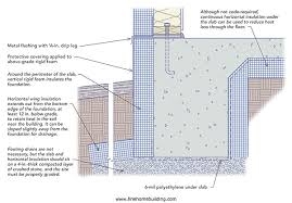 What    s Better  Crawlspace or Slab on Grade A frost protected slab would allow you to build a slab on grade home in a cold climate zone