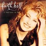 It Matters to Me album by Faith Hill