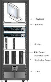 denver server rack diagram